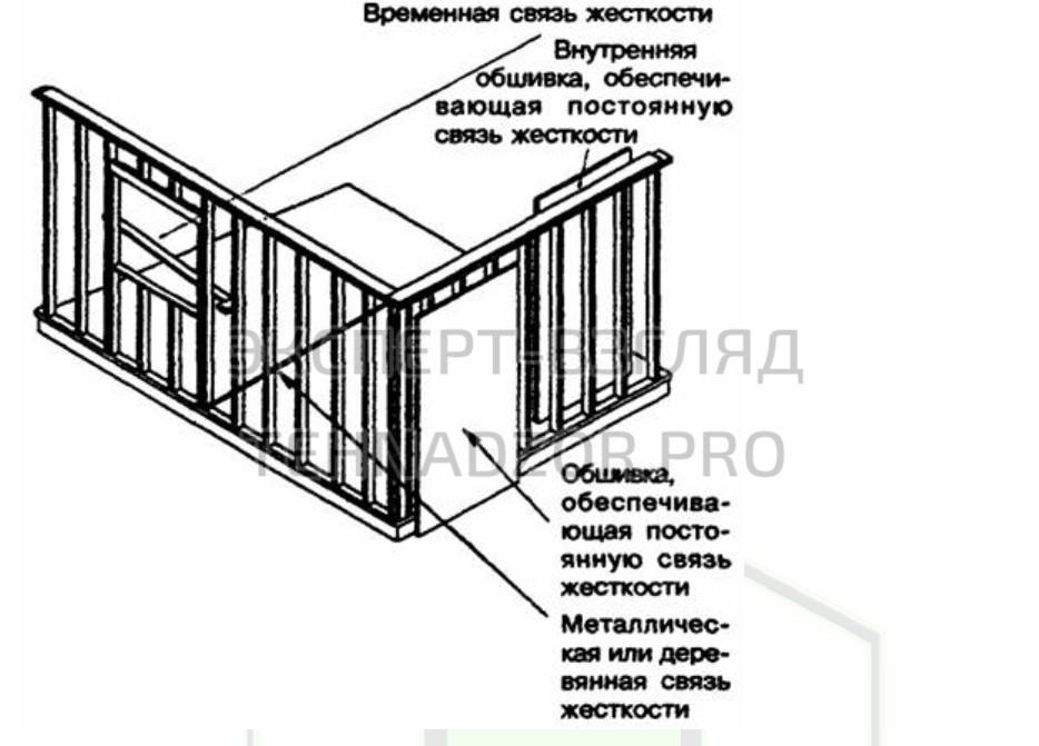 Дополнительно: Связи жёсткости должны иметь плотные упоры краёв в перекрытие и стойку, по факту края висят в воздухе.