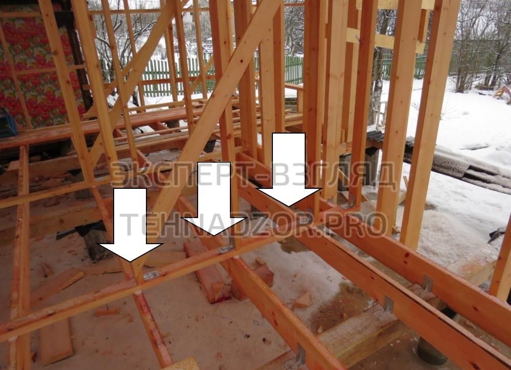 Ошибка каркасного дома в части опирания внутренних стен и перегородок на каркас перекрытия, отсутствует чёрный пол как элемент каркаса