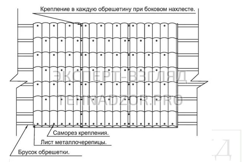 необходимо дополнить элементы крепления до указанного в инструкции завода производителя количества.