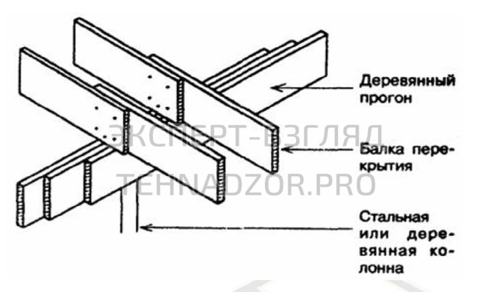 Рисунок 6-7 — Опирание балок перекрытий на прогоны
